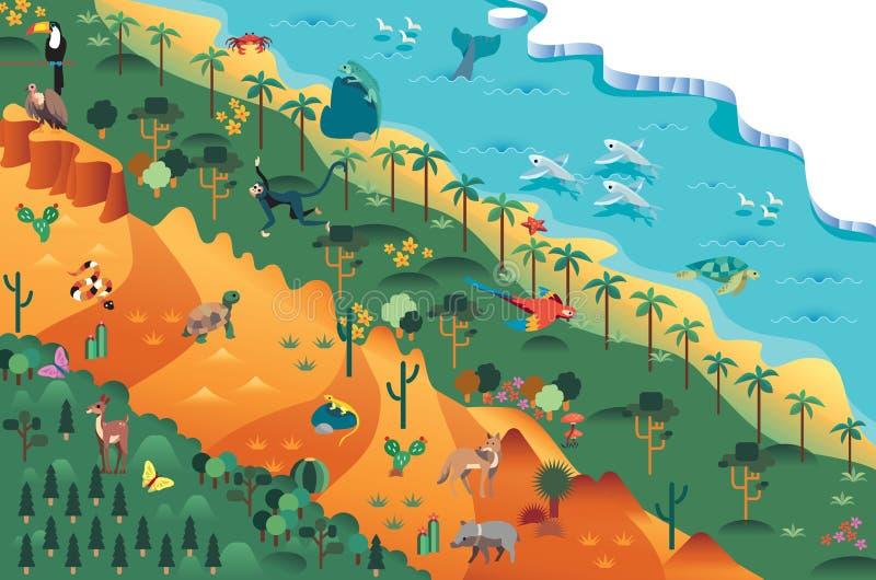 Biodiversity ial escene vector illustration