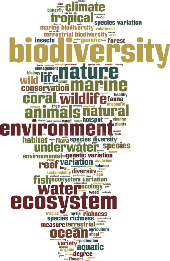 Biodiversity word cloud vector illustration