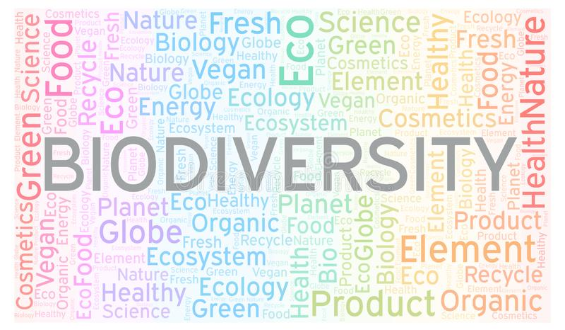 Biodiversity word cloud. royalty free illustration