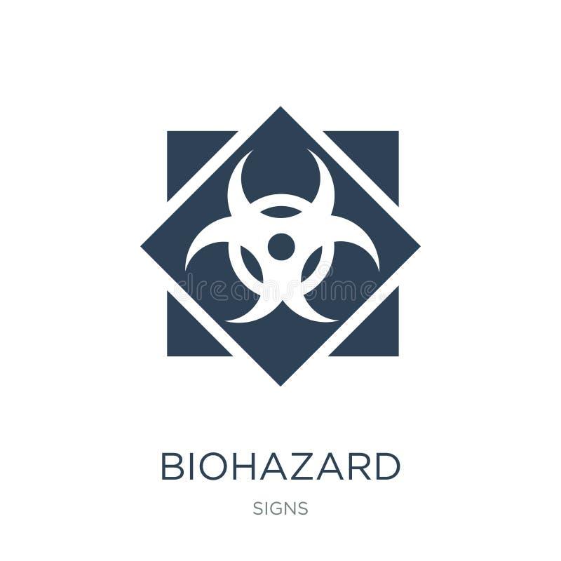 biohazard pictogram in in ontwerpstijl biohazard pictogram op witte achtergrond wordt geïsoleerd die biohazard vectorpictogram ee vector illustratie