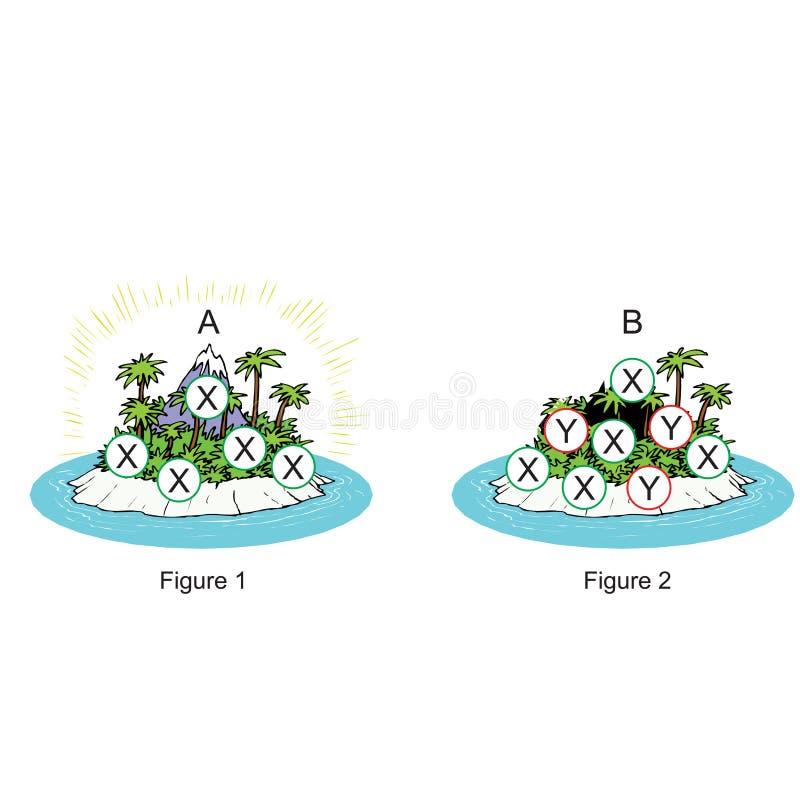 Biología - población entre dos islas stock de ilustración