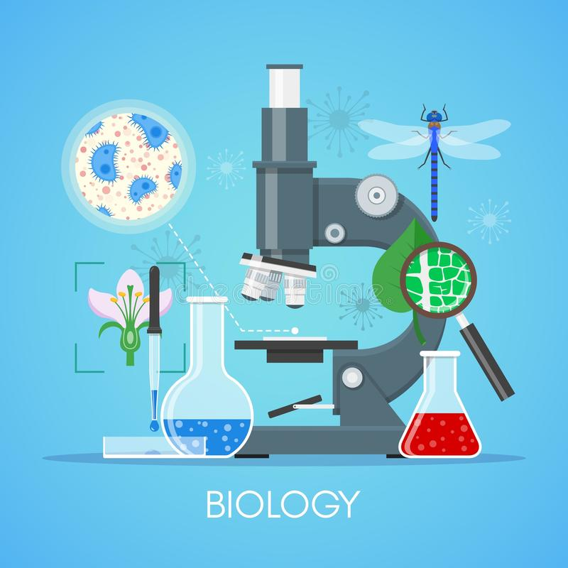 Biology science education concept vector poster in flat style design. School laboratory equipment vector illustration