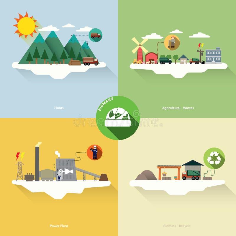 Biomass energia ilustracji