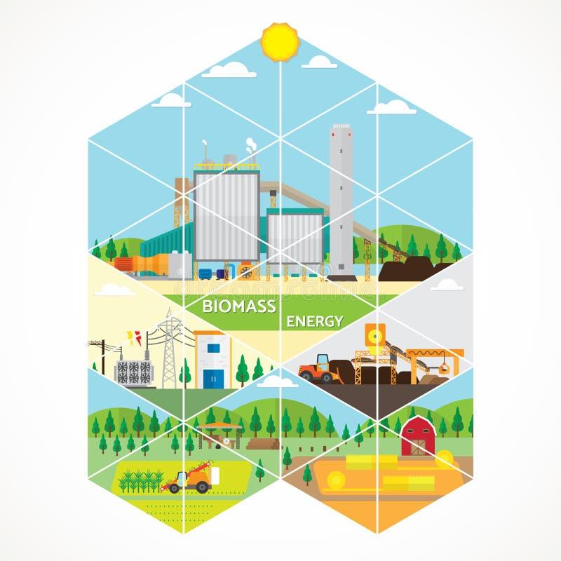 Biomass energia ilustracja wektor