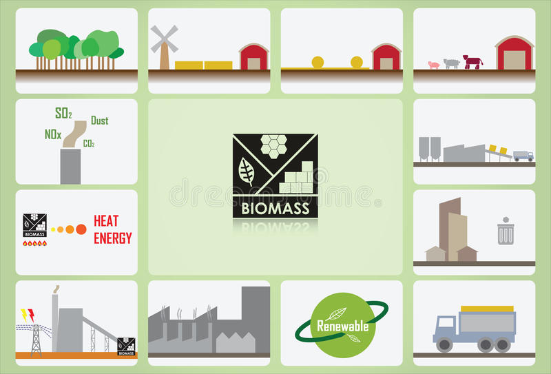 Biomass ikona royalty ilustracja
