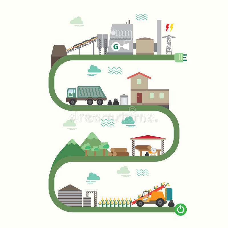 Biomassaenergi vektor illustrationer