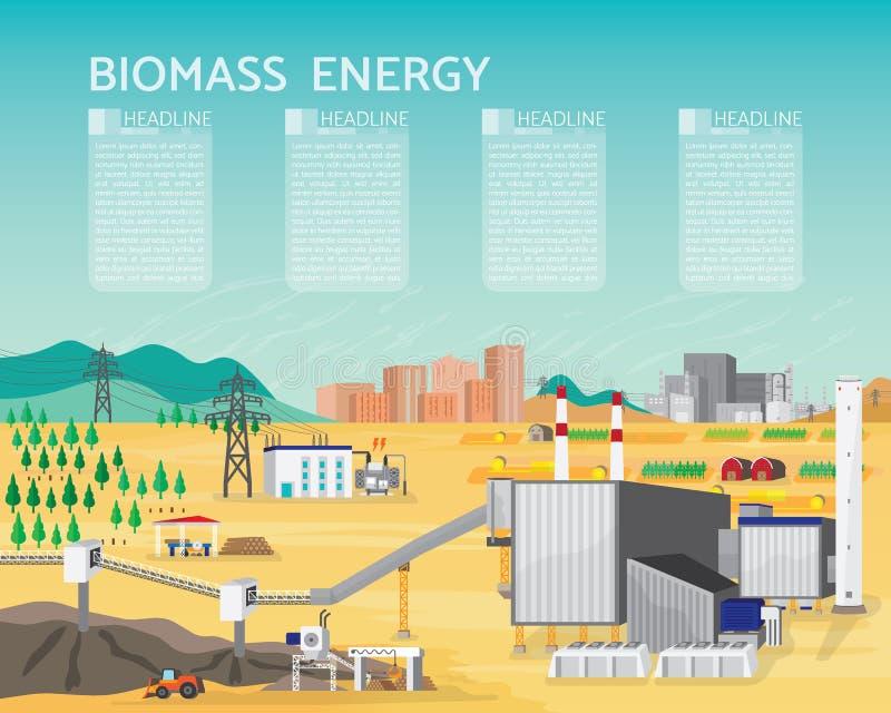 Download Biomassaenergie, De Levering Van De Biomassaelektrische Centrale Aan De Stad En Industrieel Vector Illustratie - Illustratie bestaande uit installatie, milieu: 107706826