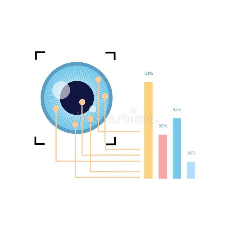 Biometric analyze of iris eye show graph information stock illustration