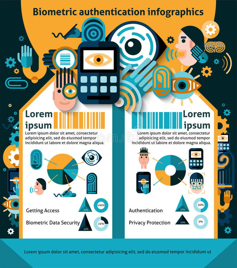 Biometric Authentication Infographics. Biometric authentication security technology infographics set with charts vector illustration vector illustration