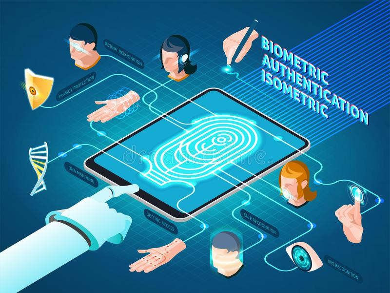Biometric Authentication Methods Isometric Composition. With mobile device fingerprint identification dna match and facial recognition vector illustration vector illustration