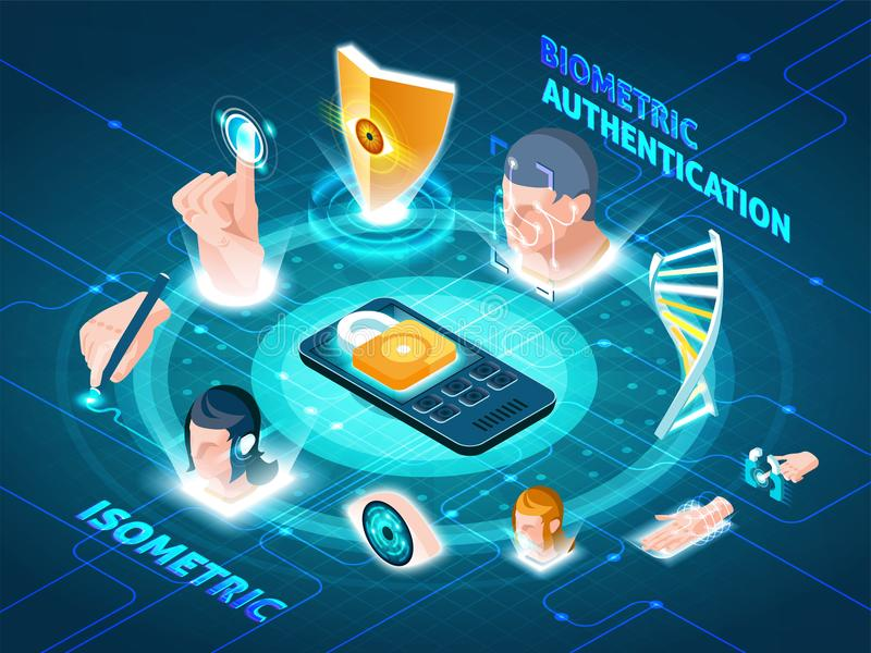Biometric Authentication Methods Isometric Composition. Biometric authentication users security isometric circle composition with padlock on smartphone and stock illustration