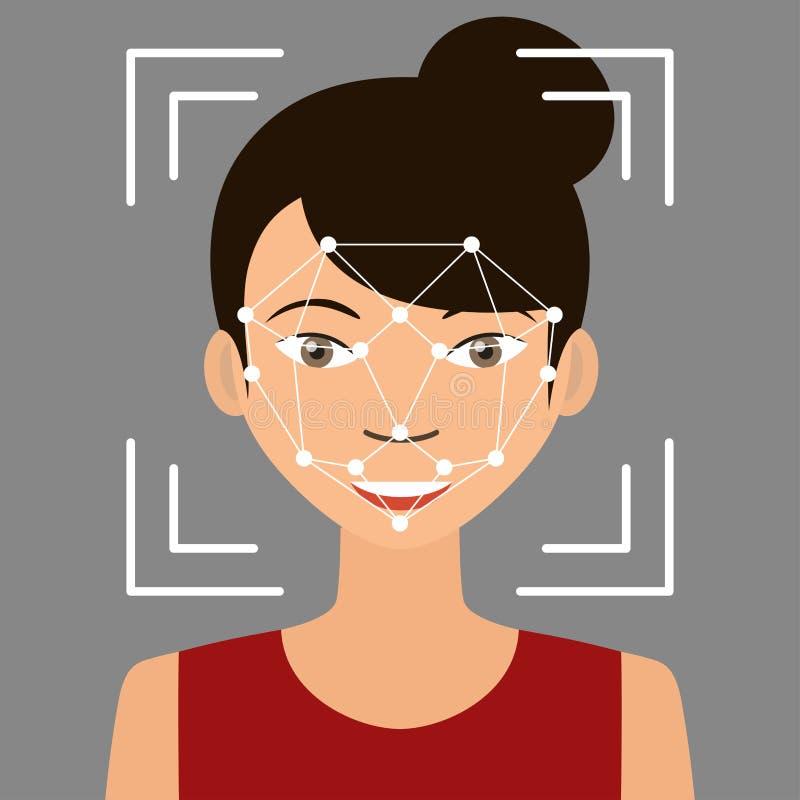 Biometrical ID Framsidaerkännande vektor illustrationer