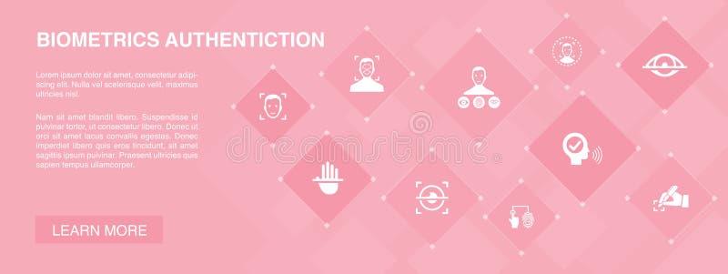 Biometrics authentication banner 10. Icons concept.facial recognition, face detection, fingerprint stock illustration