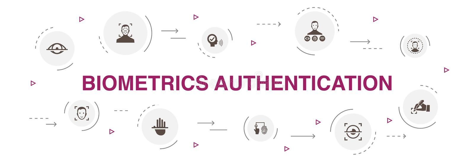 Biometrics authentication Infographic 10. Steps circle design. facial recognition, face detection royalty free illustration