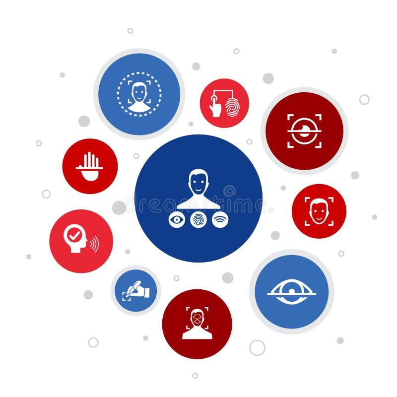 Biometrics authentication Infographic 10. Steps bubble design.facial recognition, face detection stock illustration