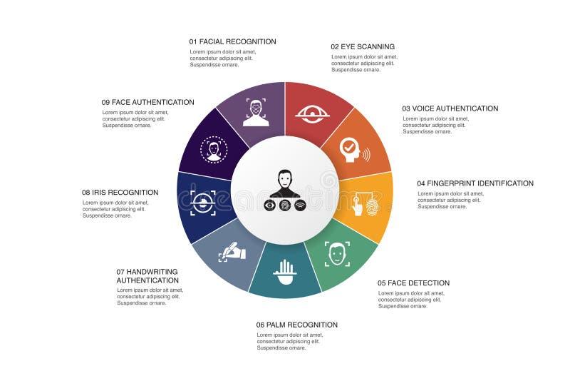 Biometrics authentication Infographic 10. Steps circle design.facial recognition, face detection vector illustration