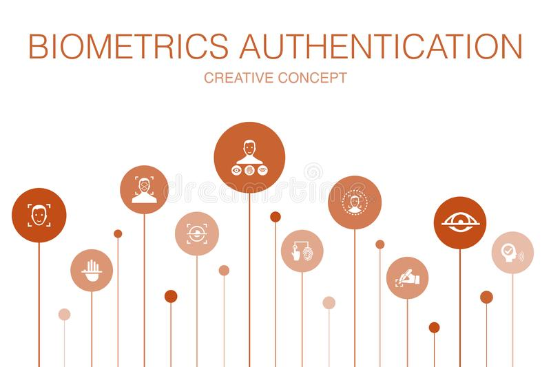 Biometrics authentication Infographic 10. Steps template.facial recognition, face detection stock illustration