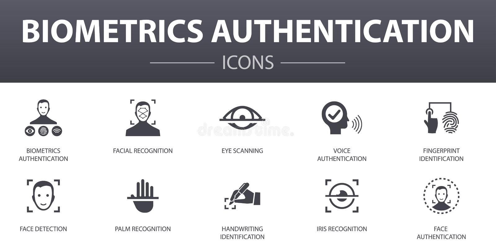 Biometrics authentication simple concept. Icons set. Contains such icons as facial recognition, face detection, fingerprint identification, palm recognition and royalty free illustration