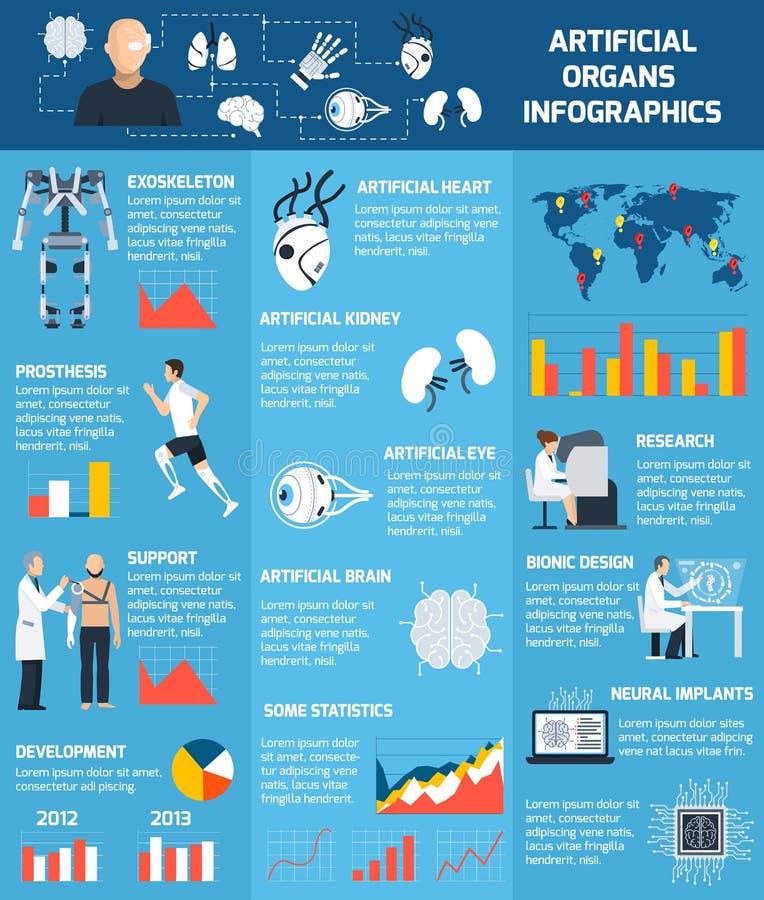 Bionic Artificial Organs Infographics stock illustration