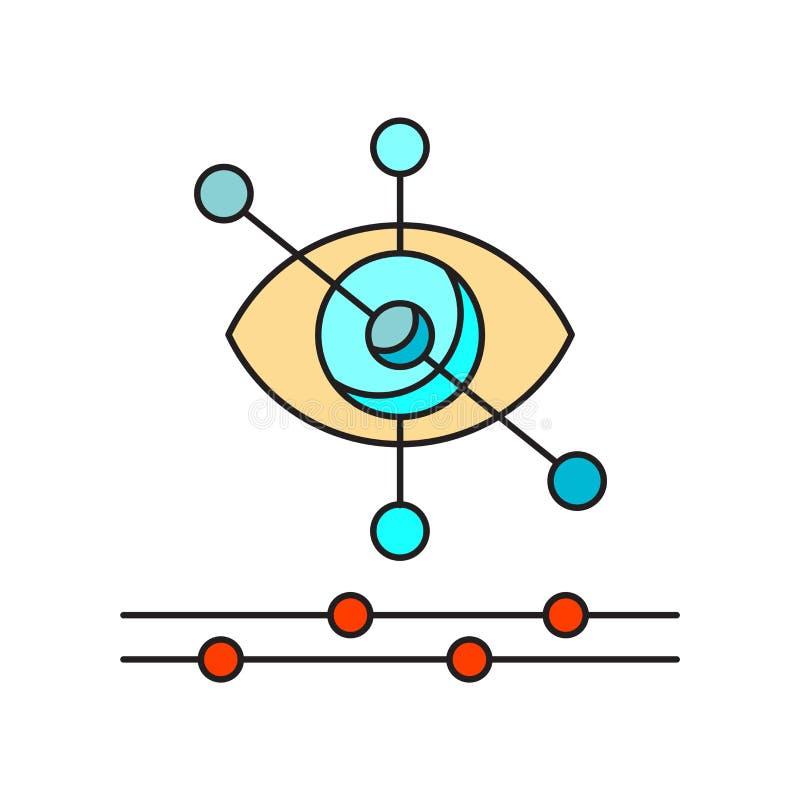 Bionisk vektor för symbol för kontaktlins som isoleras på vit bakgrund, bioniskt tecken för kontaktlins, teknologisymboler stock illustrationer