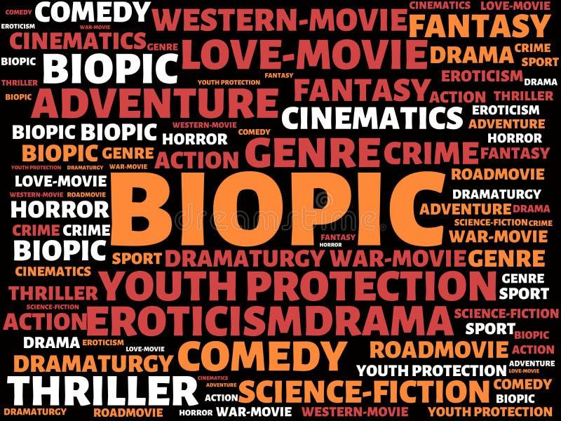 BIOPIC - εικόνα με τις λέξεις που συνδέονται με τον ΚΙΝΗΜΑΤΟΓΡΆΦΟ θέματος, λέξη, εικόνα, απεικόνιση ελεύθερη απεικόνιση δικαιώματος