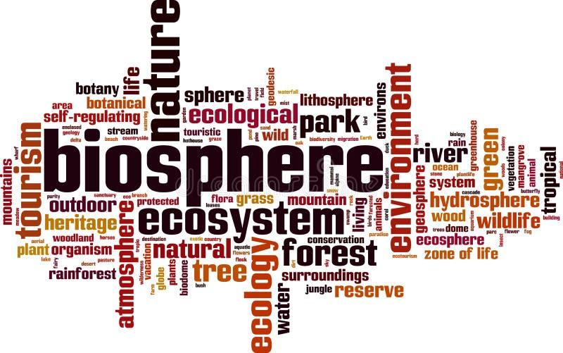Biosphere word cloud. Concept. Vector illustration royalty free illustration