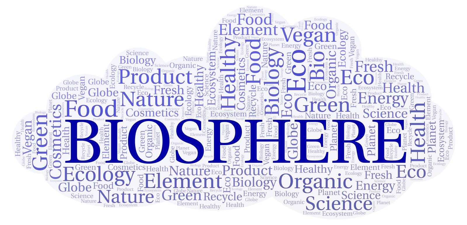 Biosphere word cloud. Wordcloud made with text only stock illustration