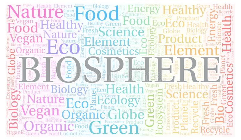 Biosphere word cloud. Wordcloud made with text only vector illustration