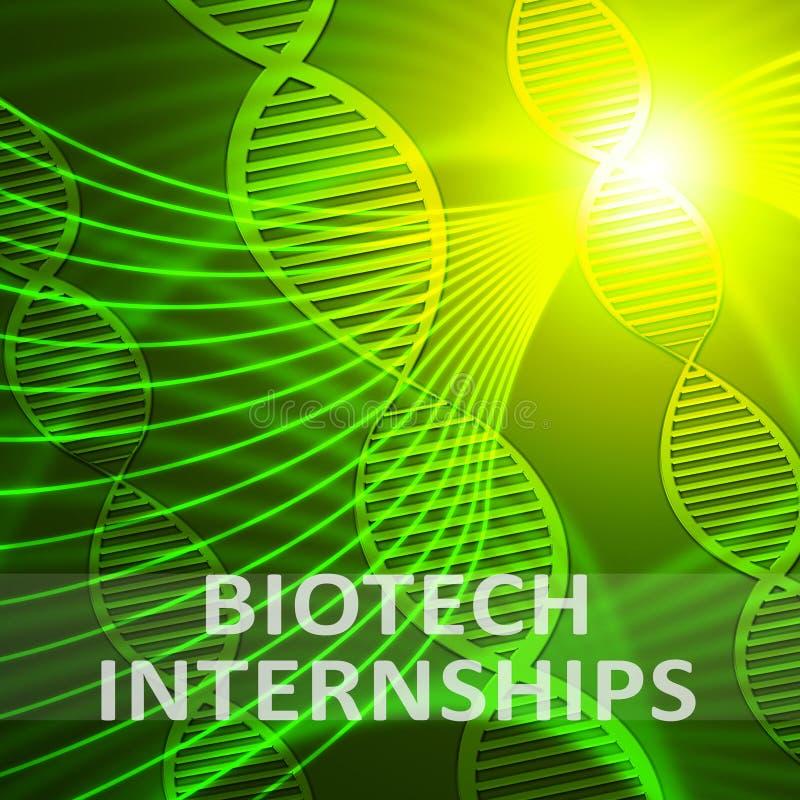 Biotech stażu znaczenia biotechnologia Trenuje 3d Illustratio royalty ilustracja