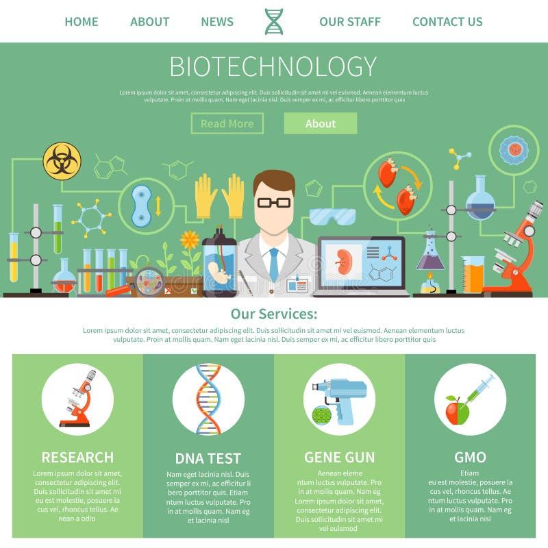 Biotecnología y genética una plantilla de la página ilustración del vector