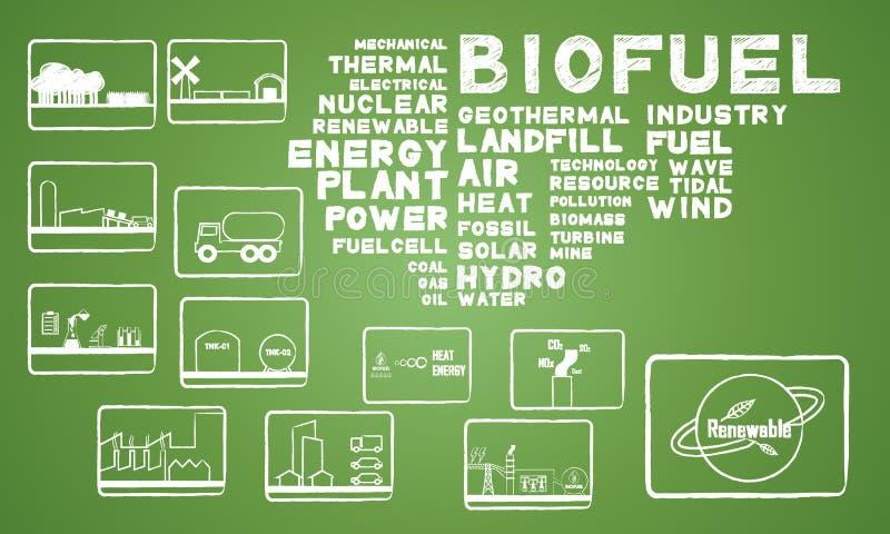 Biotreibstoffenergie vektor abbildung