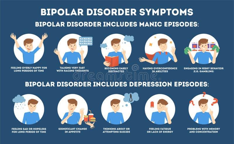 Bipolaire wanordesymptomen infographic van geestelijke gezondheidsziekte royalty-vrije illustratie