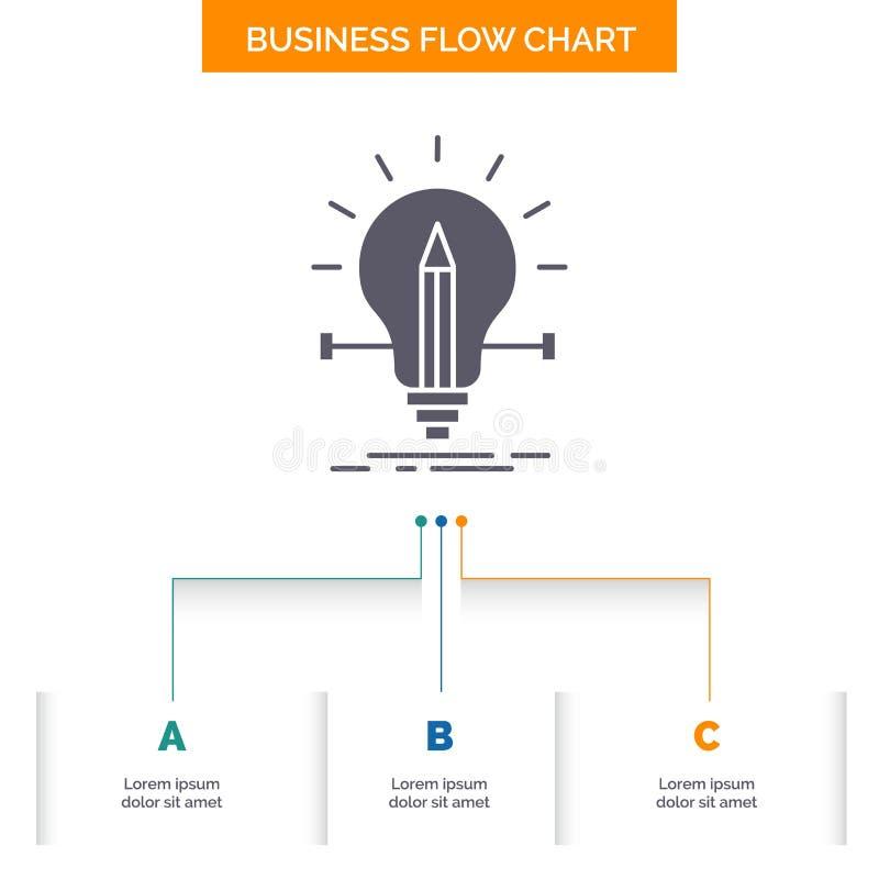 Birne, kreativ, Lösung, Licht, Bleistift Geschäfts-Flussdiagramm-Entwurf mit 3 Schritten Glyph-Ikone f?r Darstellungs-Hintergrund vektor abbildung