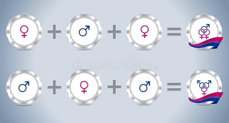 Bisexsymbolen en teken met vlaggen royalty-vrije illustratie