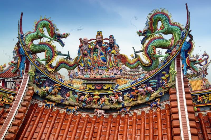 Bishan Temple in Taipei - Taiwan. royalty free stock image