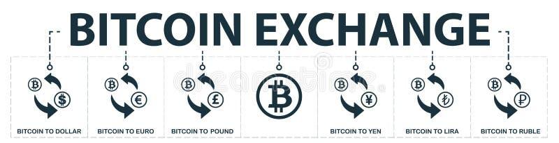 Bitcoin交换设置了象汇集 包括简单的元素例如Bitcoin对美元,对欧元,英磅,日元的Bitcoin, 皇族释放例证