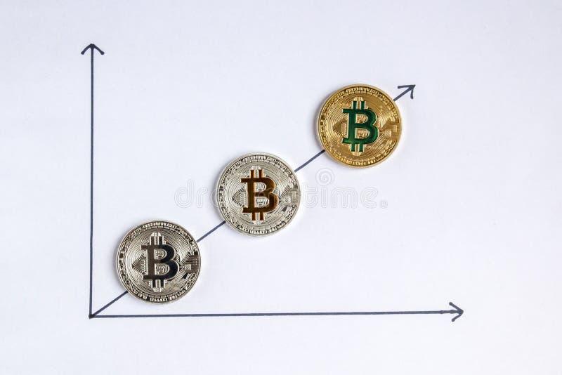 Bitcoin在价格迅速地增长 库存图片