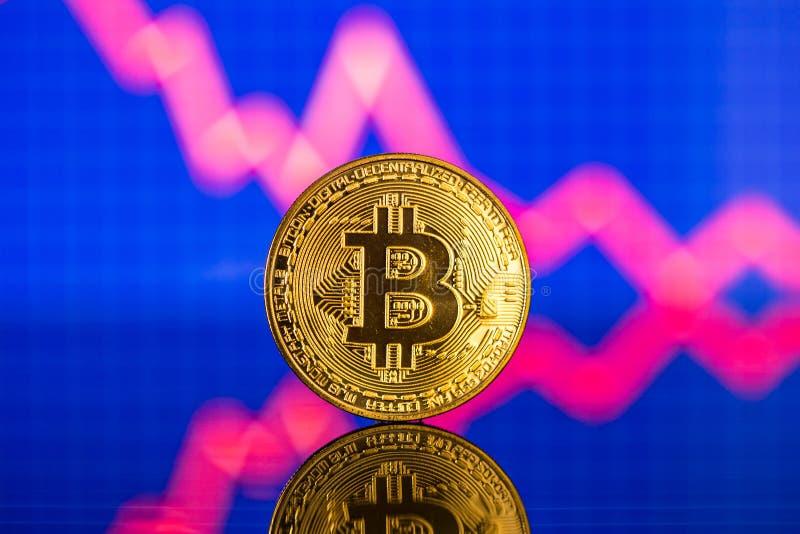Bitcoin物理硬币标志有下降趋势价格图表背景 库存照片