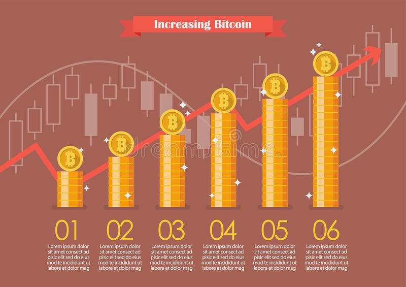 Bitcoin avec le graphique de croissance infographic illustration libre de droits
