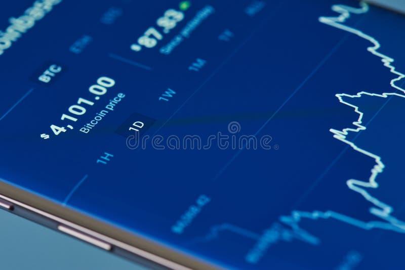 Bitcoin-Börsenpreis stockfotografie