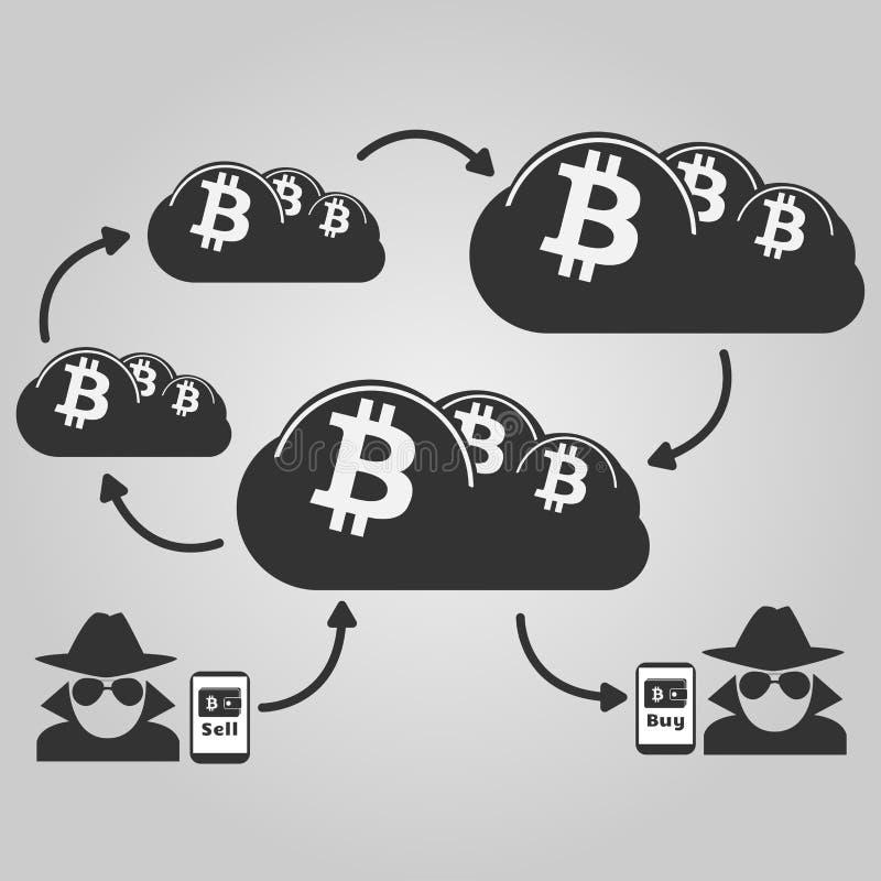 Bitcoin chmury cyrkulacja royalty ilustracja