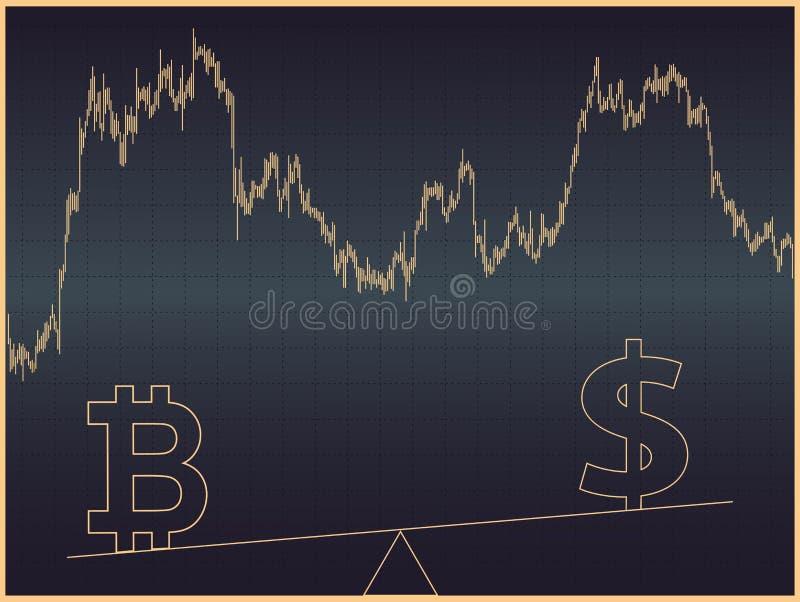 Bitcoin contre le dollar illustration stock