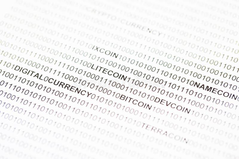 Bitcoin Devcoin Namecoin Terracoin Livecoin 免版税库存图片