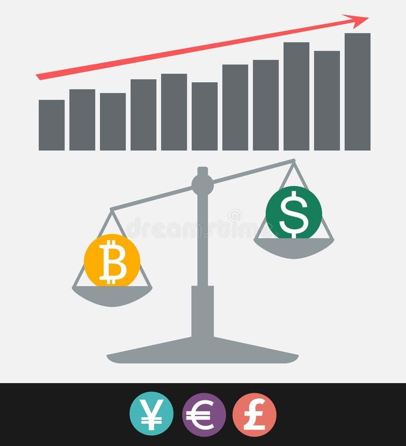 Bitcoin digital valuta, dollar, euro, pund, yen Wor royaltyfri illustrationer