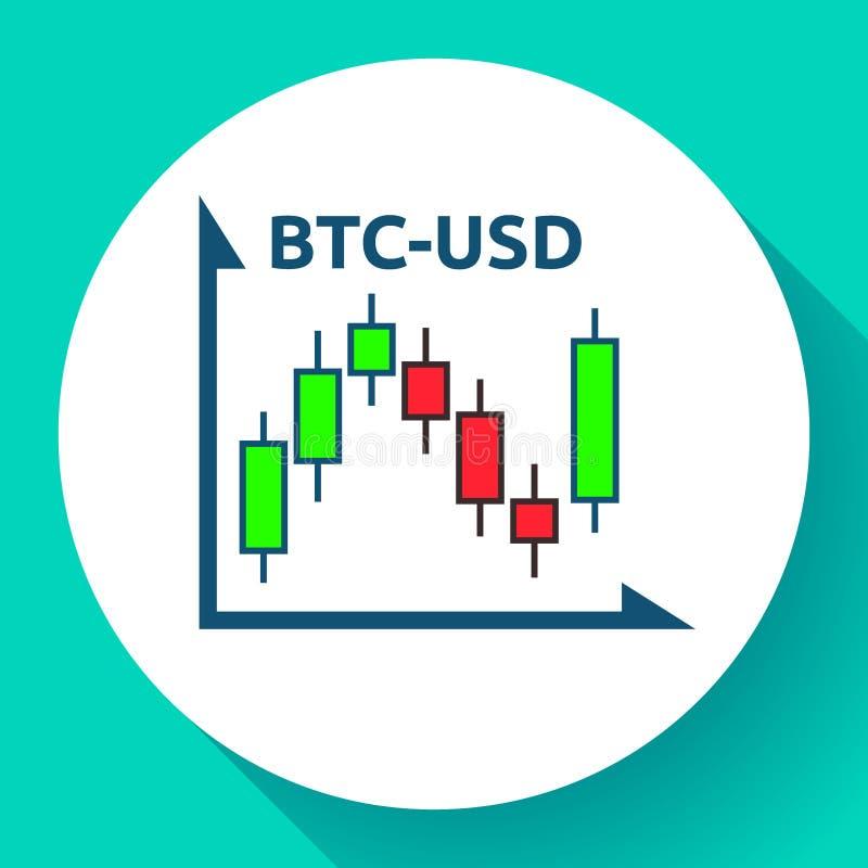 Bitcoin dolarowa candlestick mapy ikona Pieni??ny wykresu znak Akcyjny BTC wymiany symbol Biznesowa inwestycja, analiza royalty ilustracja