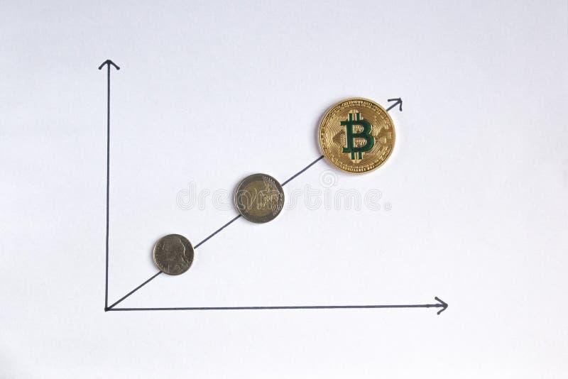 Bitcoin dolary i kłamają na mapie na białym backg zdjęcia stock