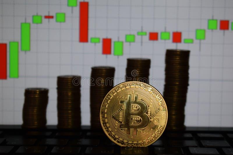 Bitcoin forex chart