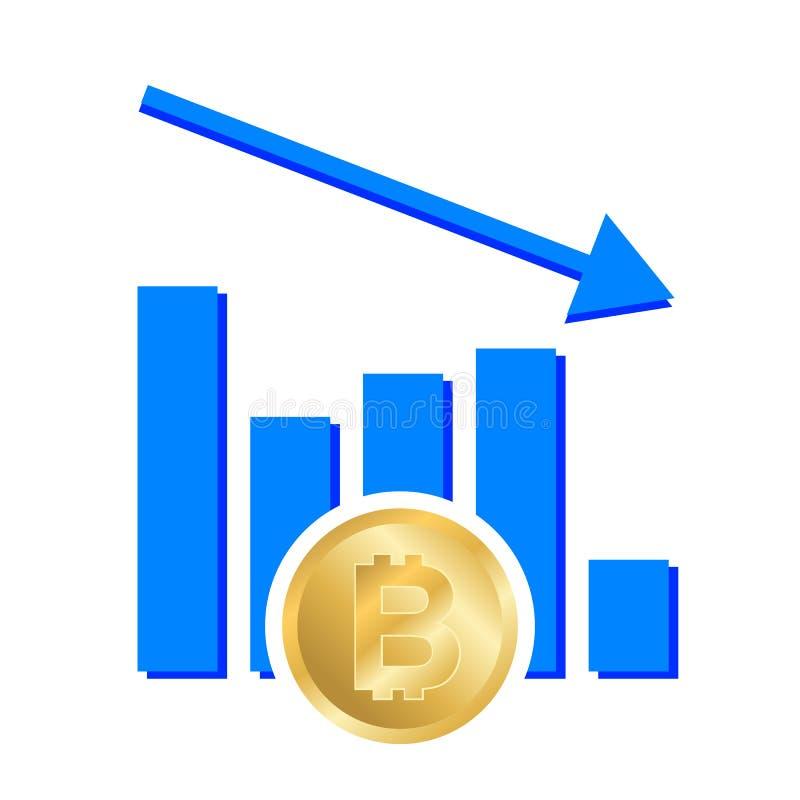 Bitcoin gráfico de la disminución ilustración del vector