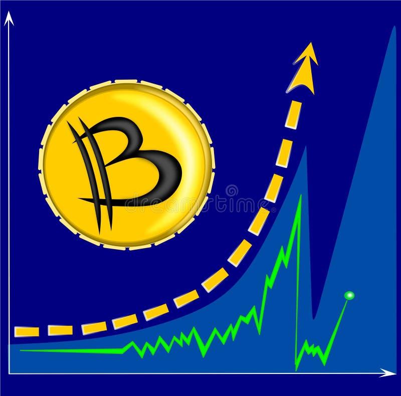 Bitcoin gwałtowny rozwój na cryptocurrency wymianach ilustracja wektor