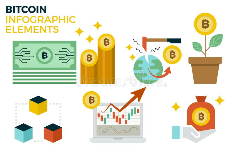 Bitcoin Infographic Elements in Flat Desing. Bitcoin infographic concept elements with icon bitcoin, money, cash, investment, blockchain, mining and stock market royalty free illustration